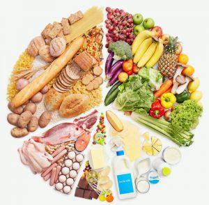 диета после абдоминопластики